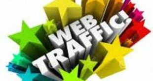 How To Drive Traffic To Your Blog Post